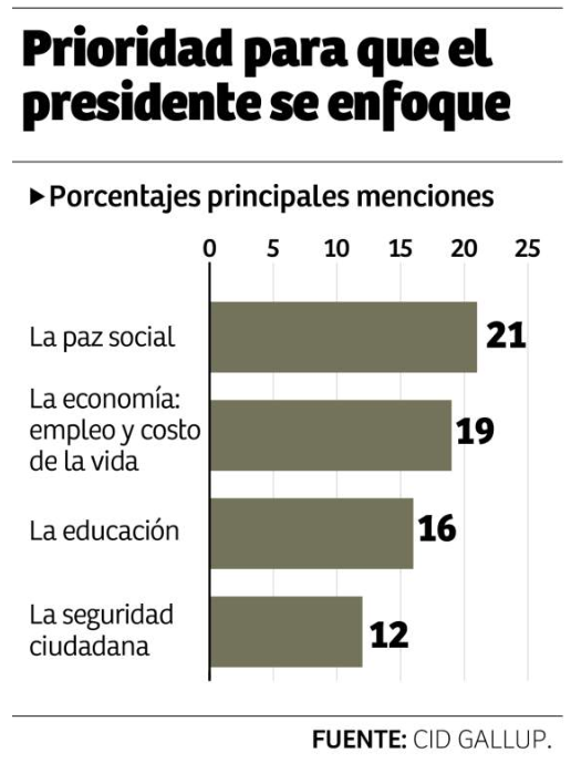 Campañas electorales Honduras 2021 1