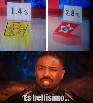 Los mejores memes electorales en Latinoamericana de los últimos meses 15