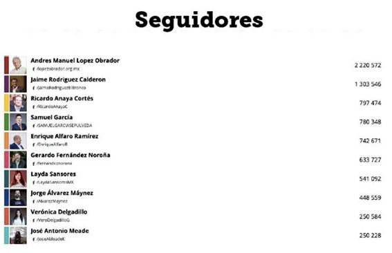 Campañas Electorales México 2021 1